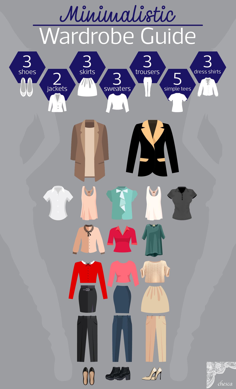 Ultimate Minimalist Wardrobe For Women